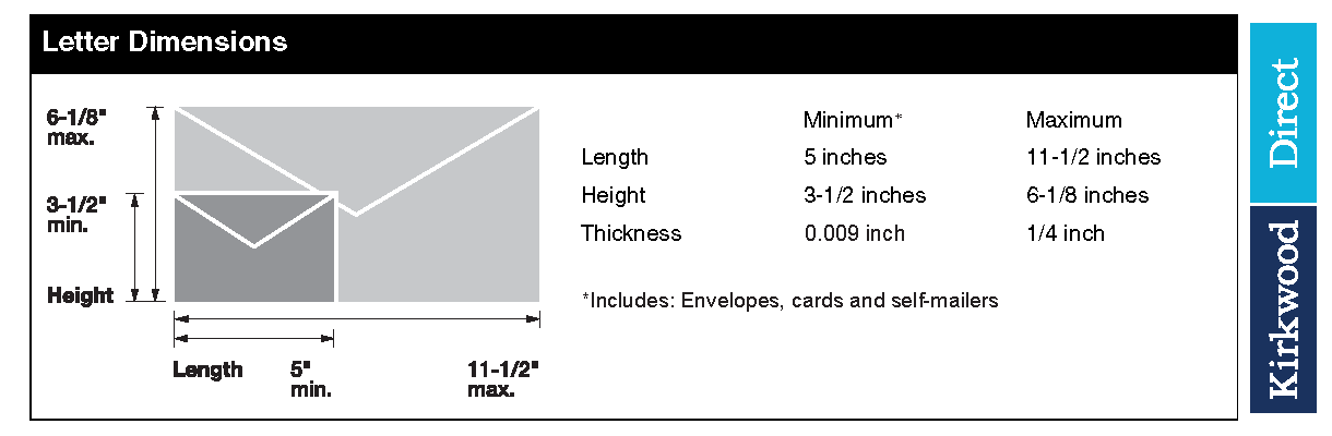 Letter dimensions for envelopes, cards and self-mailers