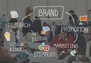 Brand marketing map